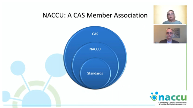 NACCU_CAS_title