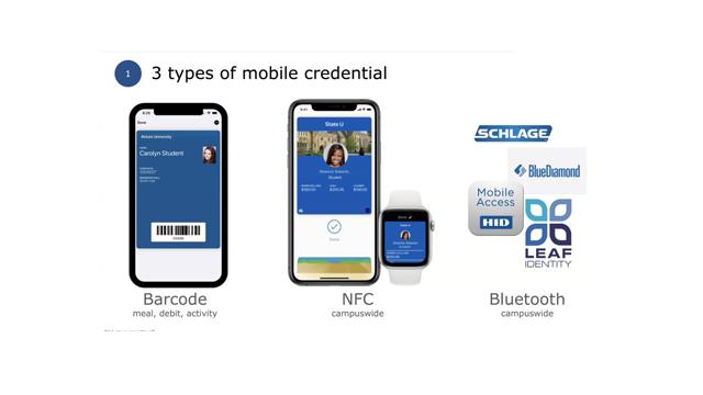 NACCU Virtual EXPO Showcase: Atrium - Investing in Mobile