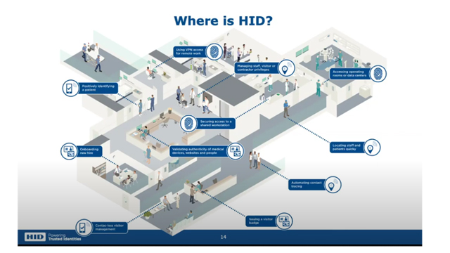 NACCU Virtual EXPO Showcase: HID Global Physical Security in University Healthcare Facilities