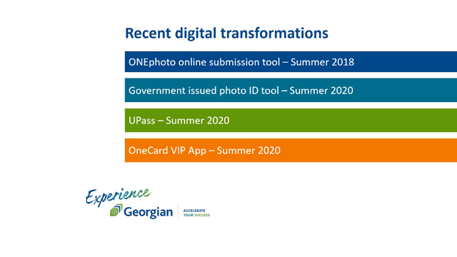 Card Office Digital Transformations