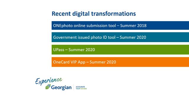 Georgian College ID Digital Transformations