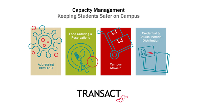 Capacity Management: Leverage Transact Mobile Technology to Support Social Distancing on Campus
